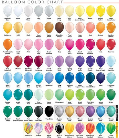 Latex Color Chart